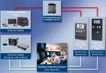 Стандарты Evac для оборудования Bosch