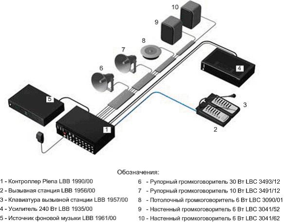 Схема простого аудио усилителя